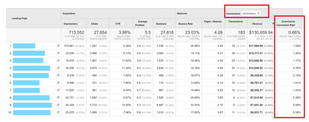 What is organic search in Google Analytics?