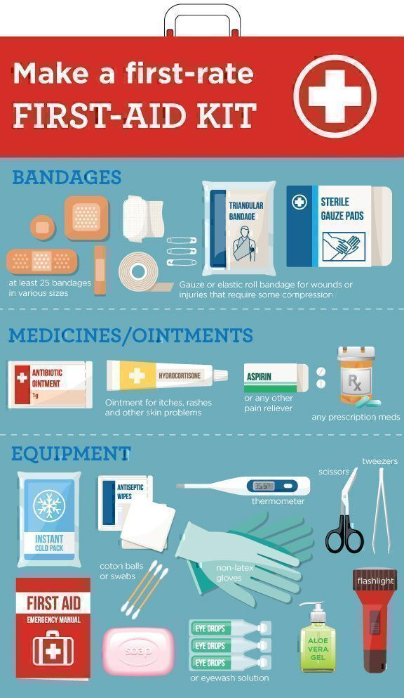 What to carry in first aid kit