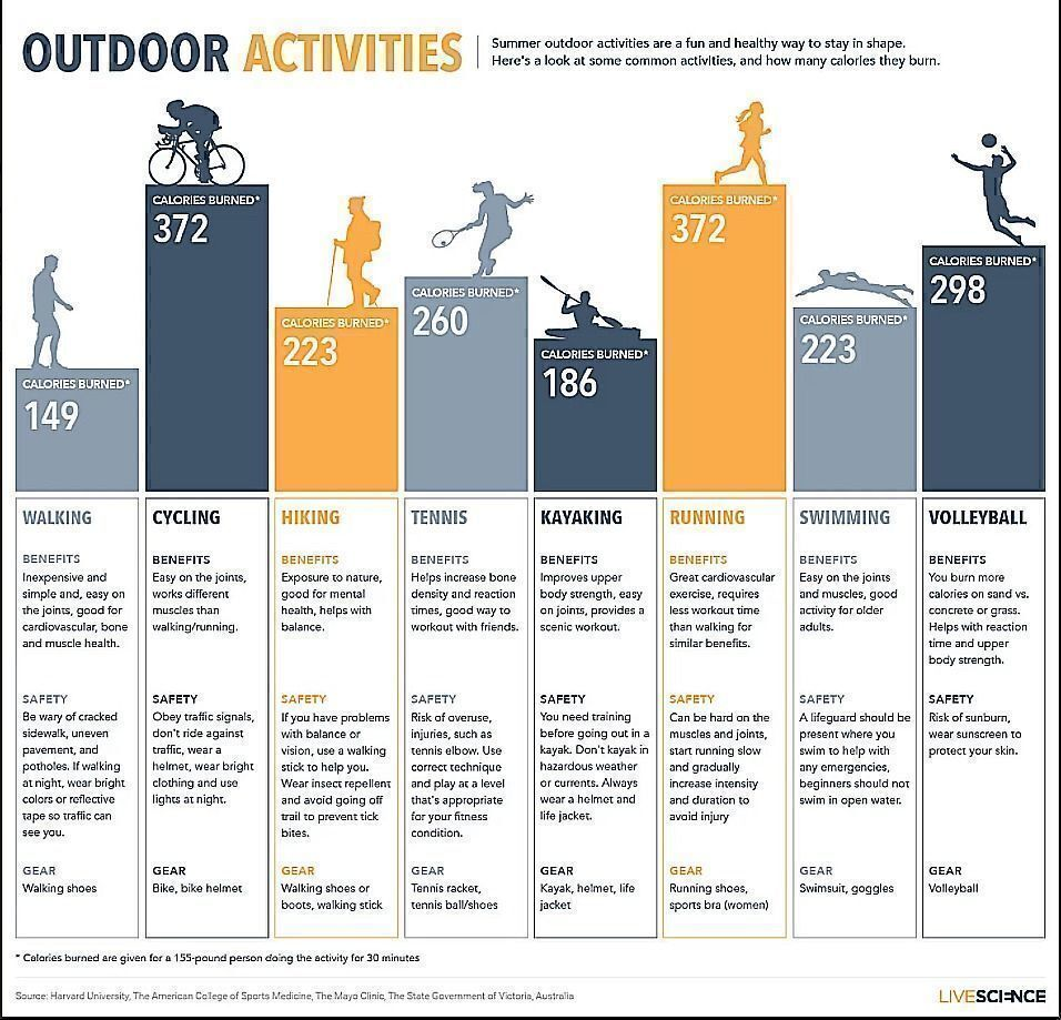 types of outdoor activities for health and beauty
