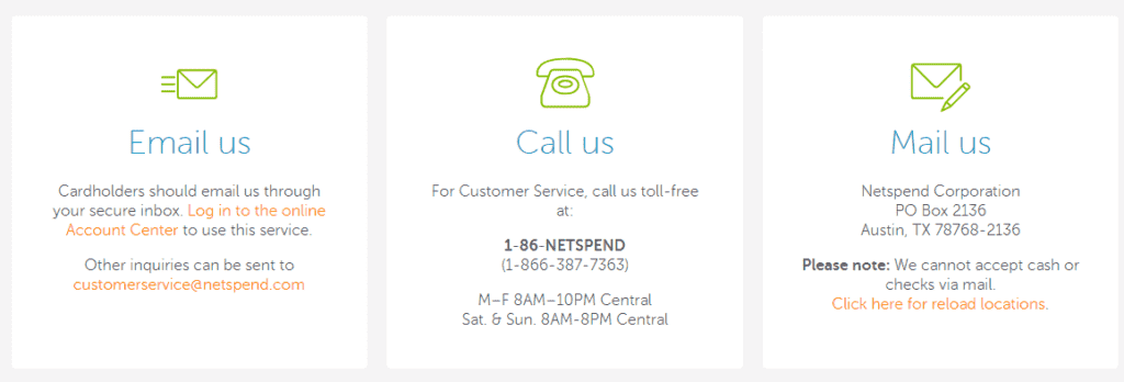 What is Netspend.com customer support phone number