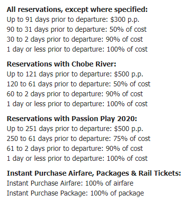 Gate1Travel tours cancelation