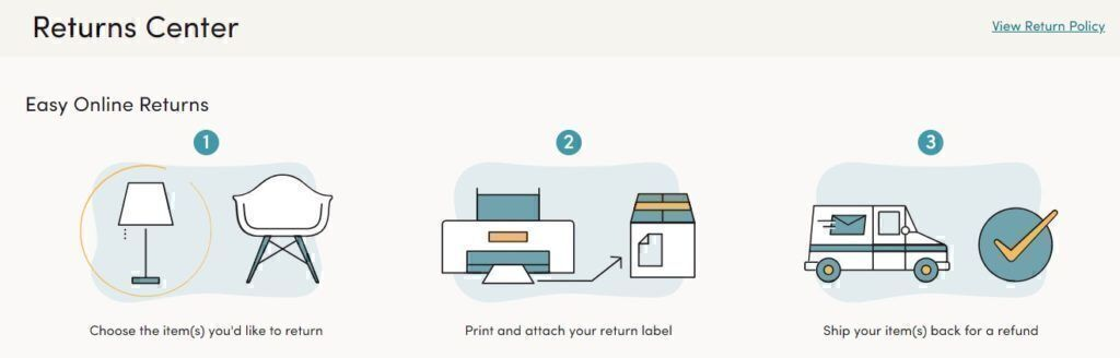 How to return items to Wayfair