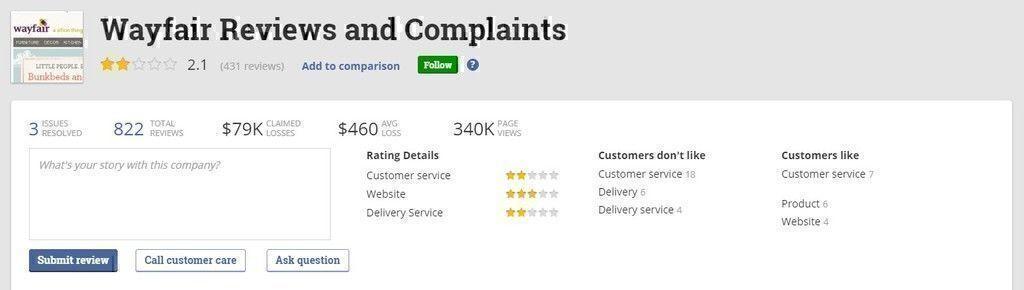 wayfair customer service payment