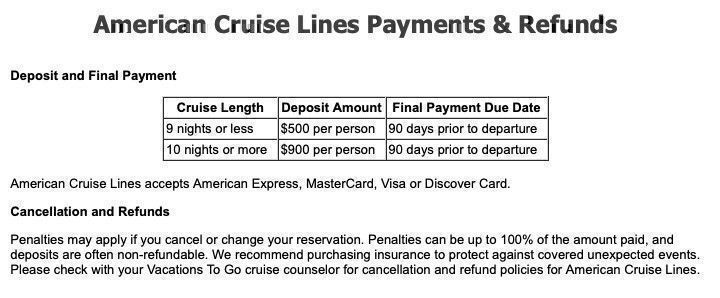 Great Value Vacations refunds and payments