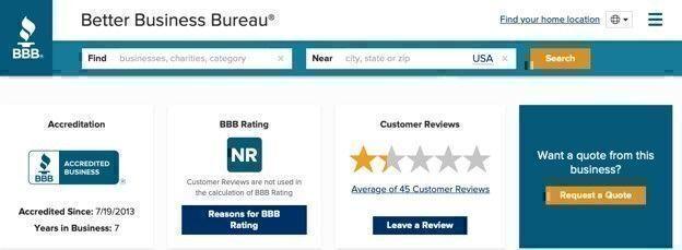 Havenbrook Homes BBB rating
