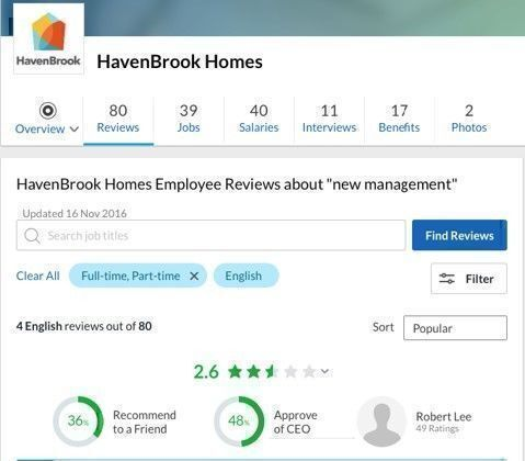 Havenbrook Homes Glassdoor rating