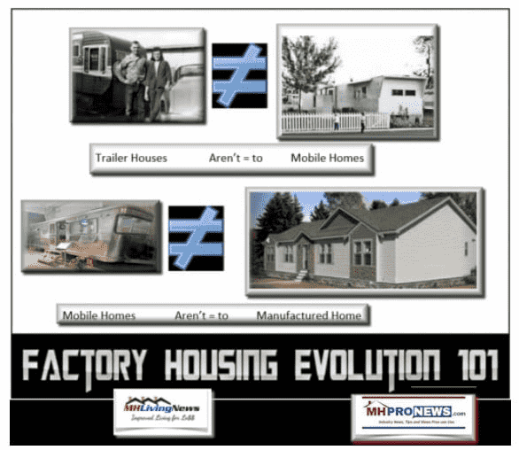 Manufactured home vs conventional house