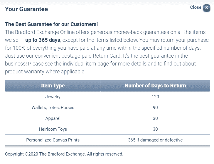 Bradford Exchange guarantee