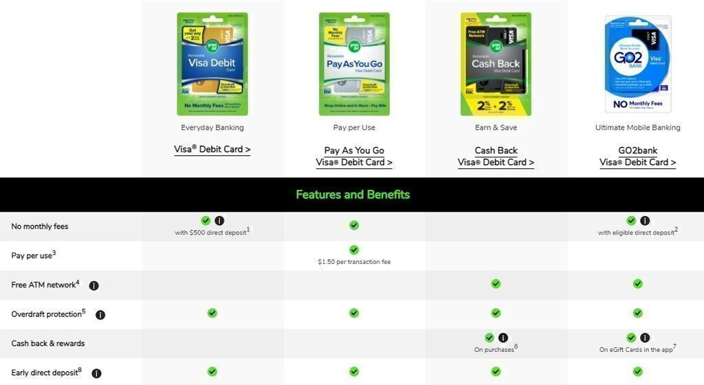 Green Dot product page